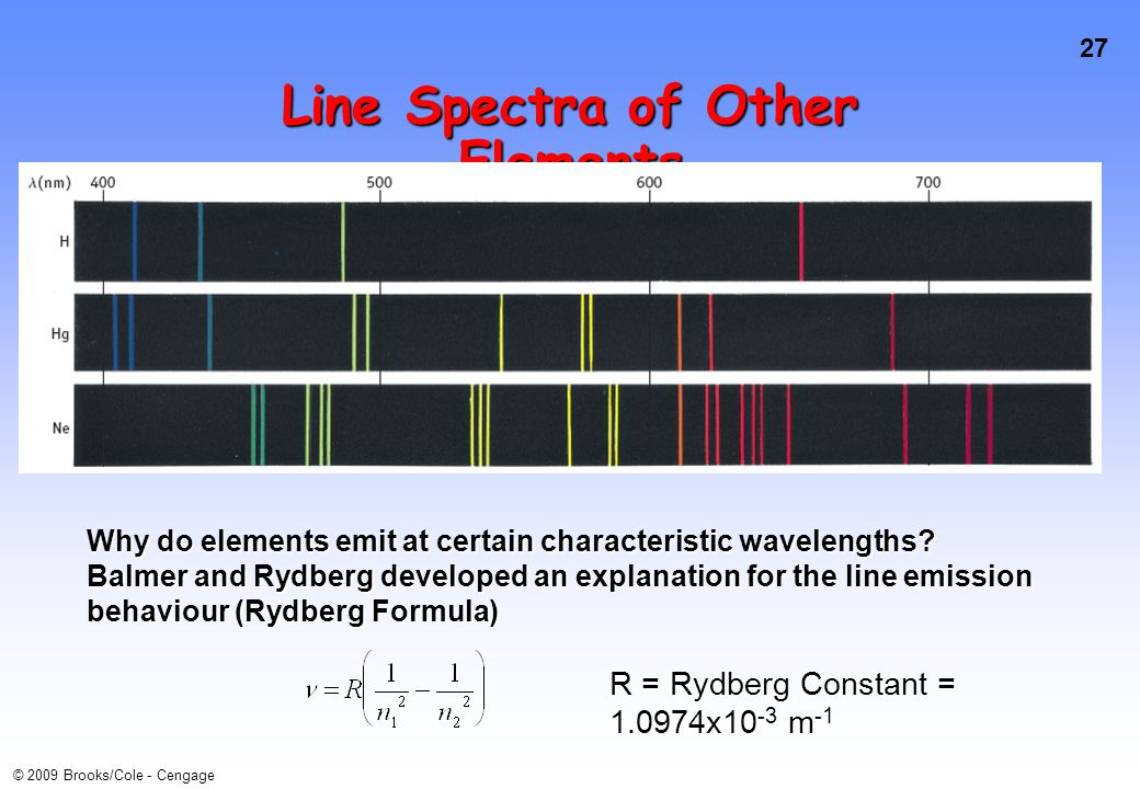 27 © 2009 Brooks/Cole - Cengage Line Spectra of Other Elements Why do elements emit at certain characteristic wavelengths.