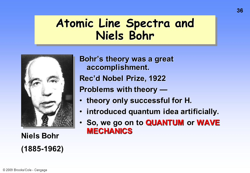36 © 2009 Brooks/Cole - Cengage Atomic Line Spectra and Niels Bohr Bohr's theory was a great accomplishment. Rec'd Nobel Prize, 1922 Problems with the