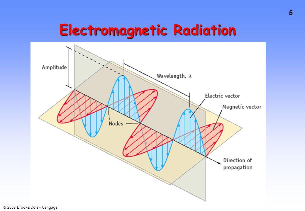 5 © 2009 Brooks/Cole - Cengage Electromagnetic Radiation