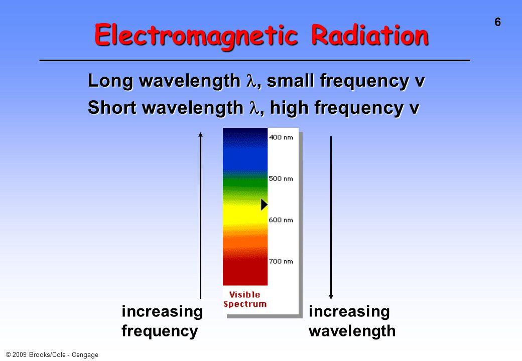 6 © 2009 Brooks/Cole - Cengage Long wavelength, small frequency v Short wavelength, high frequency v increasing frequency increasing wavelength Electromagnetic Radiation
