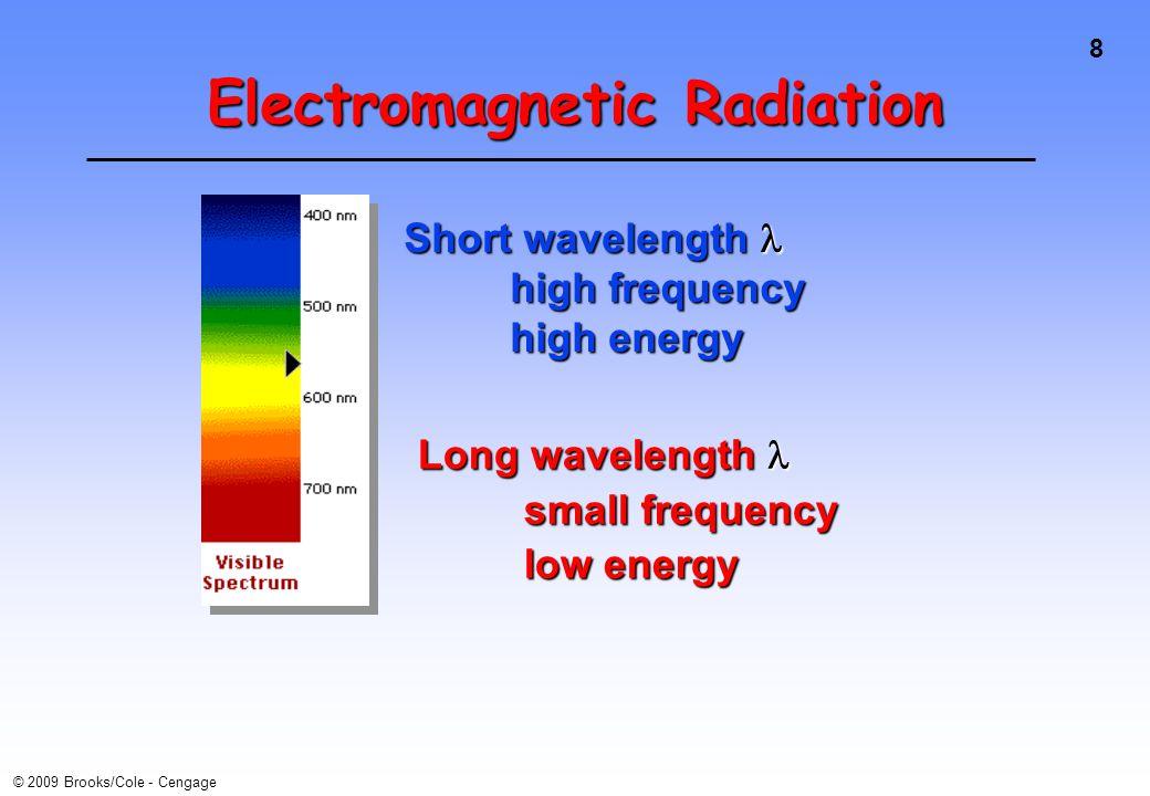 8 © 2009 Brooks/Cole - Cengage Long wavelength Long wavelength small frequency small frequency low energy Short wavelength Short wavelength high frequency high frequency high energy Electromagnetic Radiation