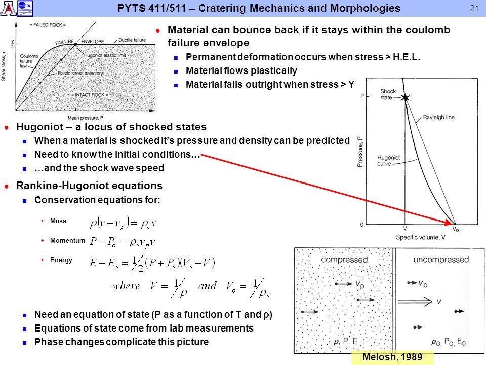 PYTS 411/511 – Cratering Mechanics and Morphologies 21 l Hugoniot – a locus of shocked states n When a material is shocked it's pressure and density c