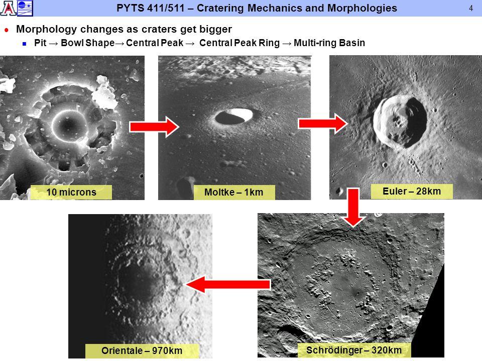 PYTS 411/511 – Cratering Mechanics and Morphologies 4 l Morphology changes as craters get bigger n Pit → Bowl Shape→ Central Peak → Central Peak Ring