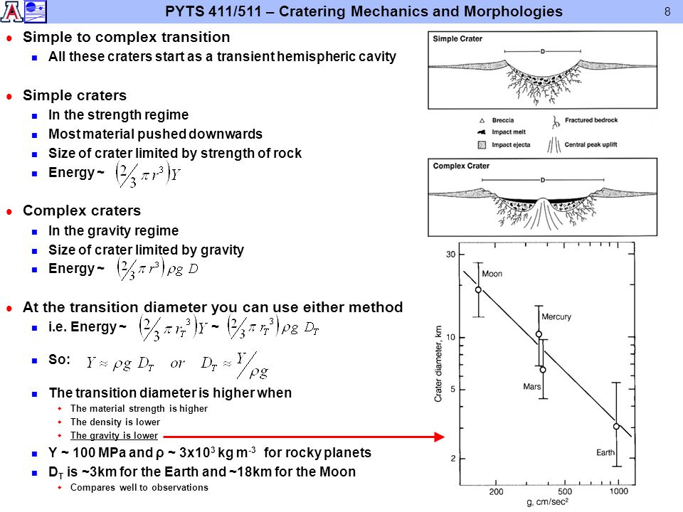 PYTS 411/511 – Cratering Mechanics and Morphologies 8 l Simple to complex transition n All these craters start as a transient hemispheric cavity l Sim