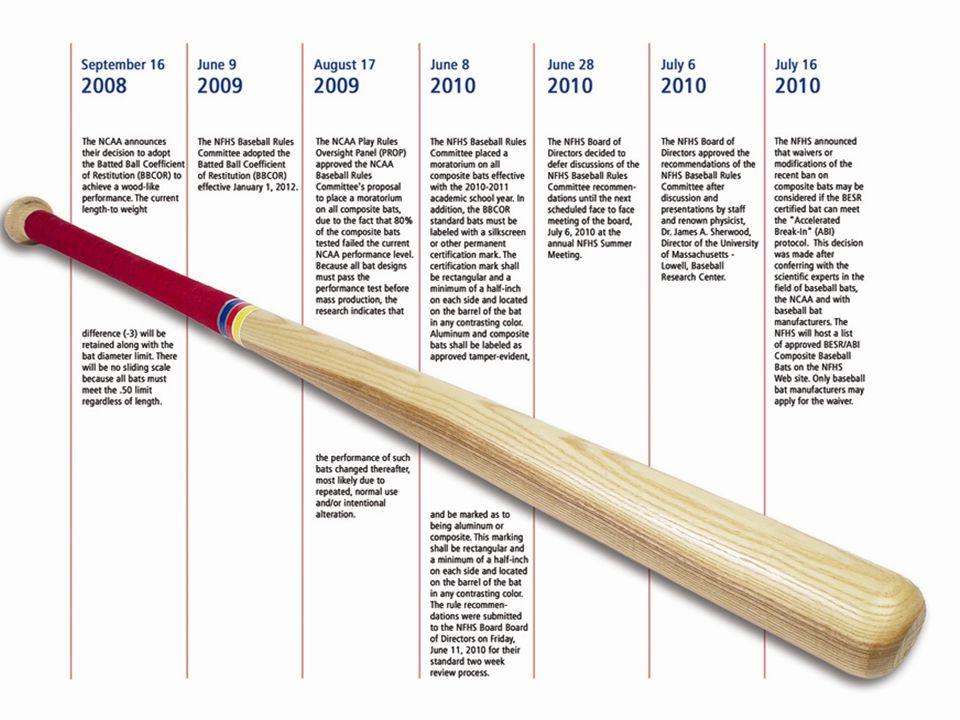 Bat Rules Summarized 20112012 WoodOK Aluminum w/ BESROK No Aluminum w/ BBCOROK Composite w/ BESROK only if listed on waivers No Composite w/ BBCOROK