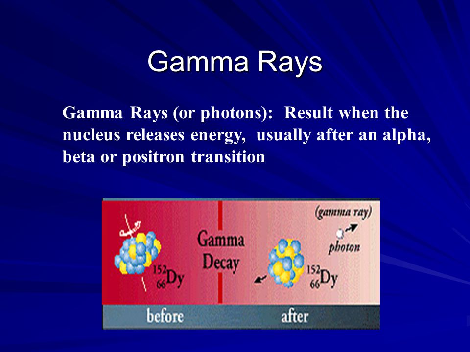 Gamma Rays Gamma Rays (or photons): Result when the nucleus releases energy, usually after an alpha, beta or positron transition