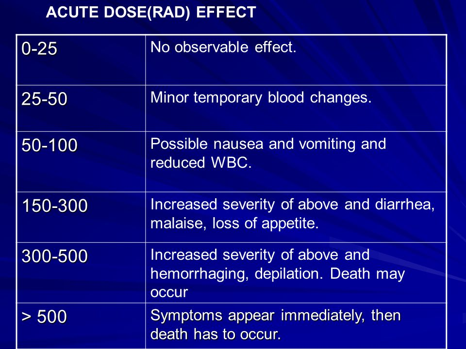 0-25 No observable effect. 25-50 Minor temporary blood changes.