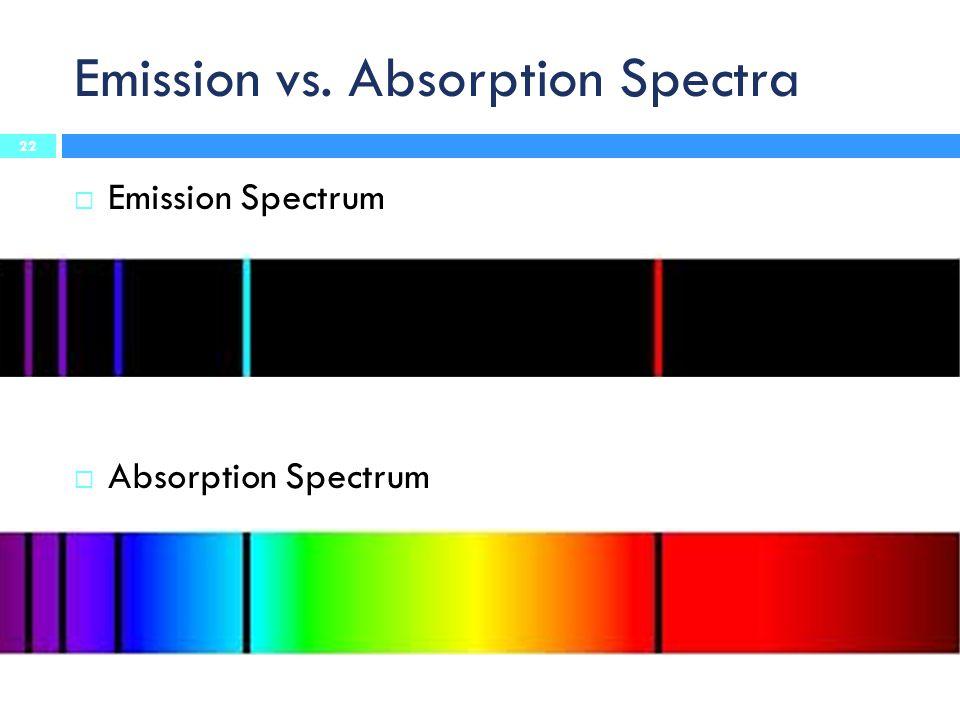 Emission vs. Absorption Spectra  Emission Spectrum  Absorption Spectrum 22