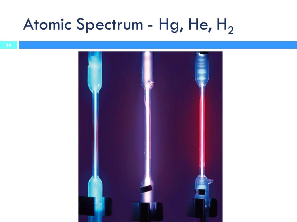 Atomic Spectrum - Hg, He, H 2 24