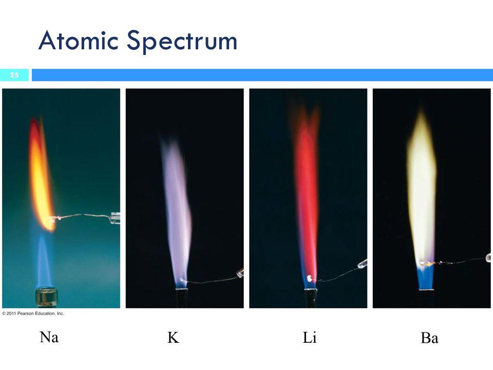 Atomic Spectrum Na KLi Ba 25