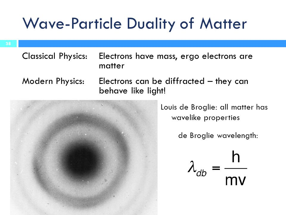 Wave-Particle Duality of Matter Classical Physics:Electrons have mass, ergo electrons are matter Modern Physics:Electrons can be diffracted – they can behave like light.