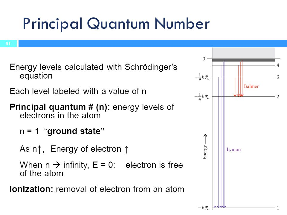Principal Quantum Number Energy levels calculated with Schrödinger's equation Each level labeled with a value of n Principal quantum # (n): energy levels of electrons in the atom n = 1 ground state As n ↑, Energy of electron ↑ When n  infinity, E = 0: electron is free of the atom Ionization: removal of electron from an atom 51