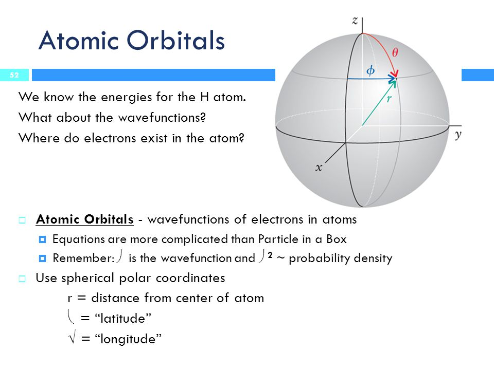 Atomic Orbitals We know the energies for the H atom. What about the wavefunctions? Where do electrons exist in the atom?  Atomic Orbitals - wavefunct