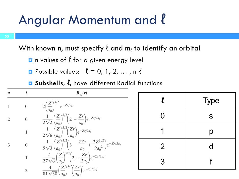 Angular Momentum and ℓ With known n, must specify ℓ and m ℓ to identify an orbital  n values of ℓ for a given energy level  Possible values: ℓ = 0, 1, 2, …, n- ℓ  Subshells, ℓ, have different Radial functions ℓType 0s 1p 2d 3f 55