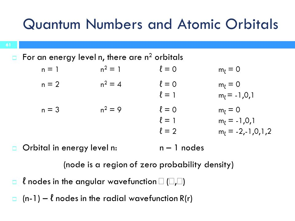 Quantum Numbers and Atomic Orbitals  For an energy level n, there are n 2 orbitals n = 1n 2 = 1 ℓ = 0m ℓ = 0 n = 2n 2 = 4 ℓ = 0m ℓ = 0 ℓ = 1m ℓ = -1,0,1 n = 3n 2 = 9 ℓ = 0m ℓ = 0 ℓ = 1m ℓ = -1,0,1 ℓ = 2m ℓ = -2,-1,0,1,2  Orbital in energy level n:n – 1 nodes (node is a region of zero probability density)  ℓ nodes in the angular wavefunction  ( ,  )  (n-1) – ℓ nodes in the radial wavefunction R(r) 61