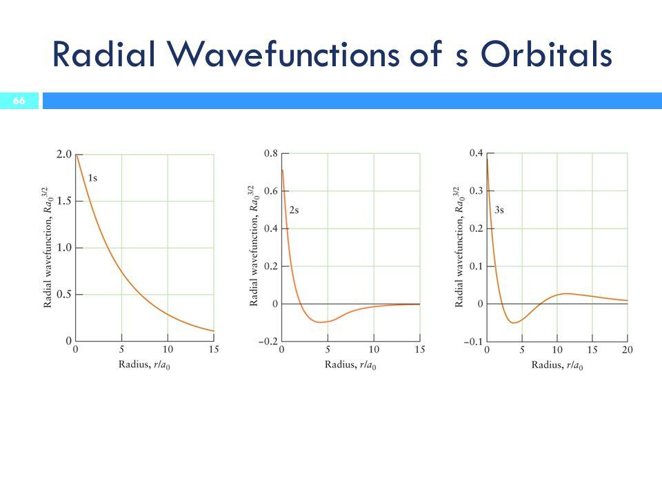 Radial Wavefunctions of s Orbitals 66