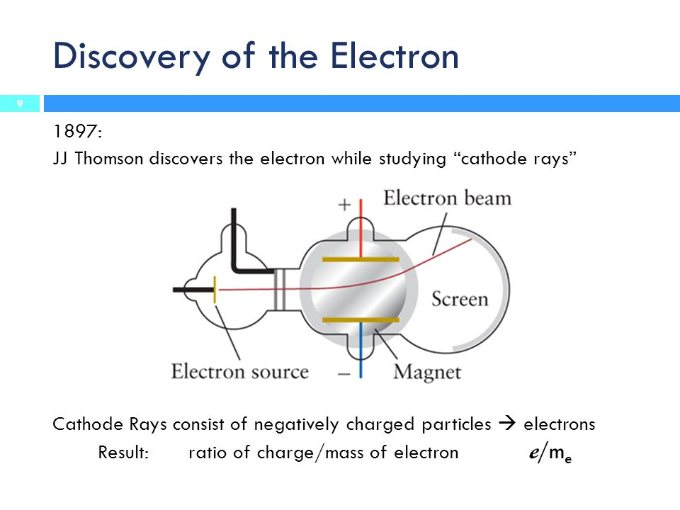 "Discovery of the Electron 1897: JJ Thomson discovers the electron while studying ""cathode rays"" Cathode Rays consist of negatively charged particles "