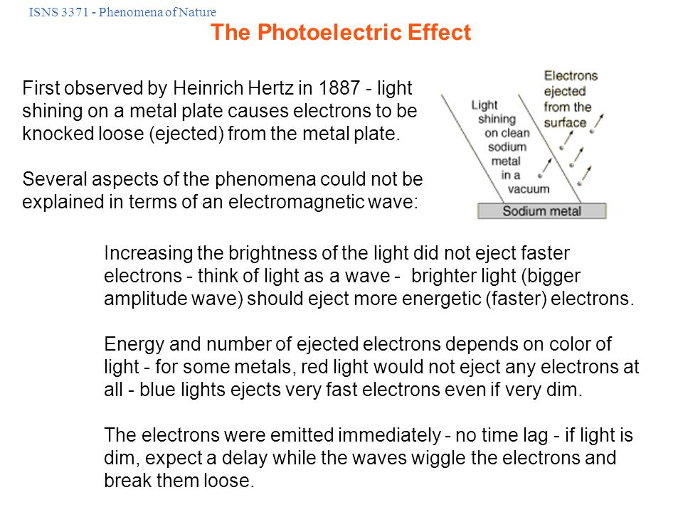ISNS 3371 - Phenomena of Nature The Photoelectric Effect Increasing the brightness of the light did not eject faster electrons - think of light as a w