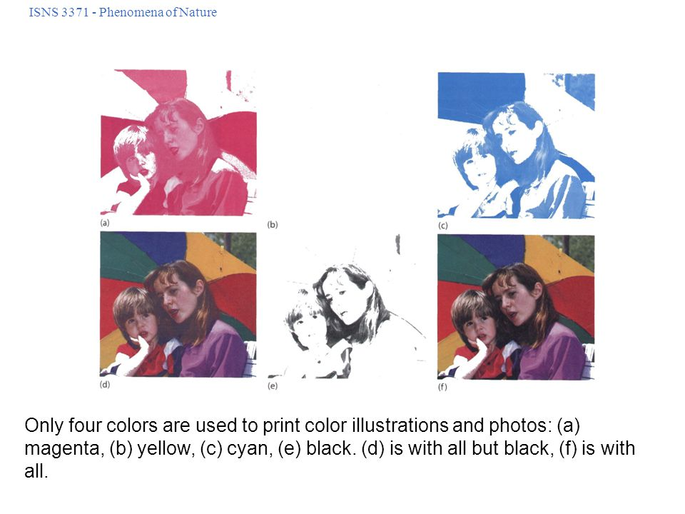 ISNS 3371 - Phenomena of Nature Only four colors are used to print color illustrations and photos: (a) magenta, (b) yellow, (c) cyan, (e) black. (d) i