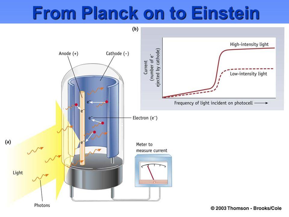 17 From Planck on to Einstein