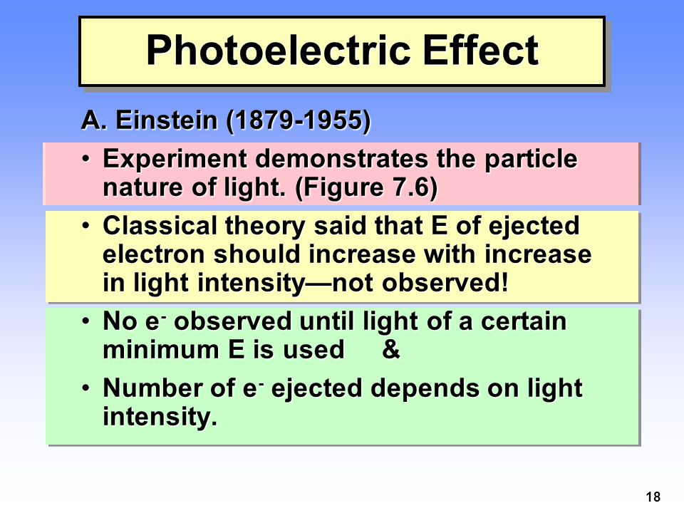 18 Photoelectric Effect A. Einstein (1879-1955) Experiment demonstrates the particle nature of light. (Figure 7.6)Experiment demonstrates the particle
