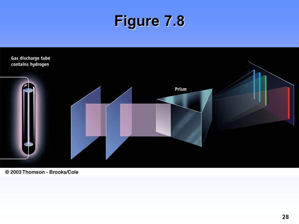 28 Figure 7.8