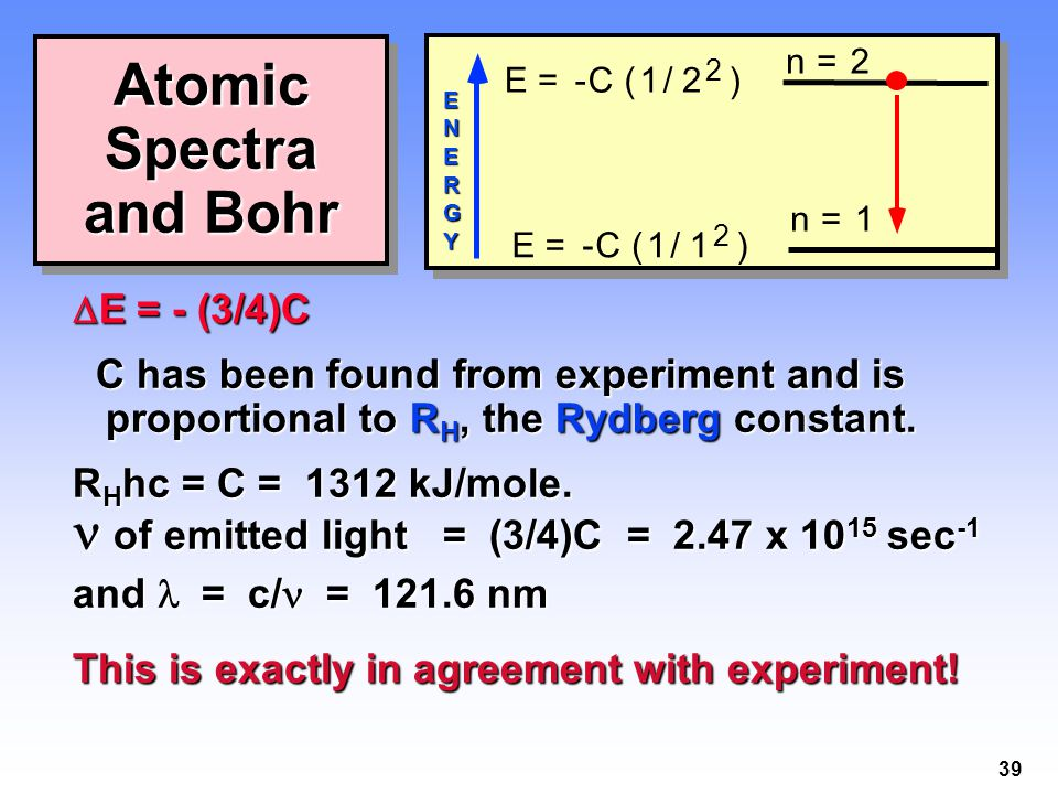 39 Atomic Spectra and Bohr  E = - (3/4)C C has been found from experiment and is proportional to R H, the Rydberg constant.