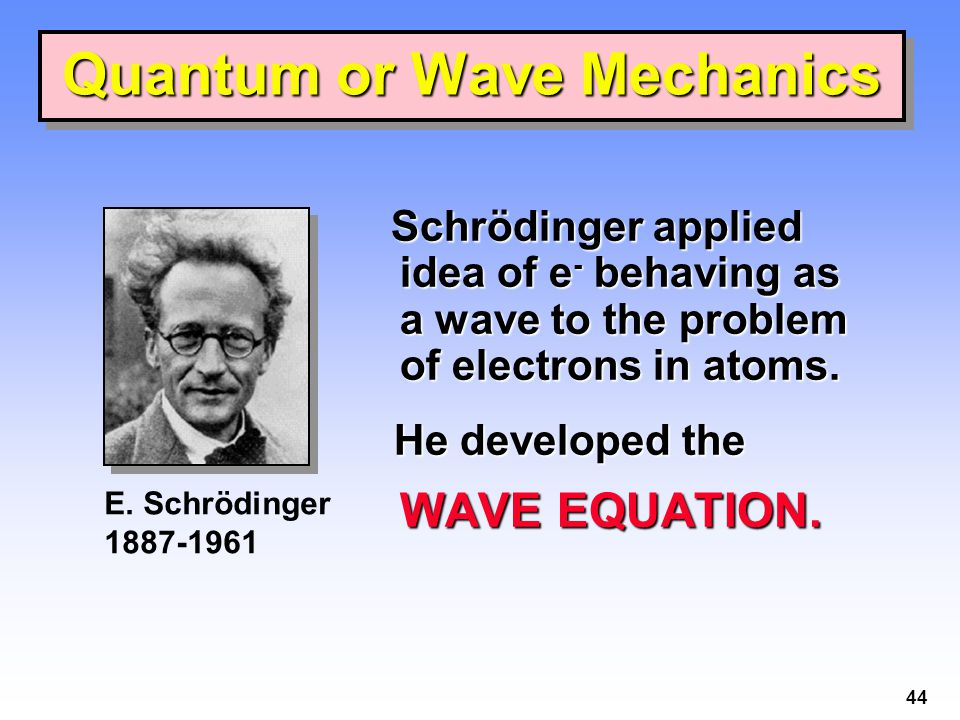 44 Schrödinger applied idea of e - behaving as a wave to the problem of electrons in atoms. Schrödinger applied idea of e - behaving as a wave to the