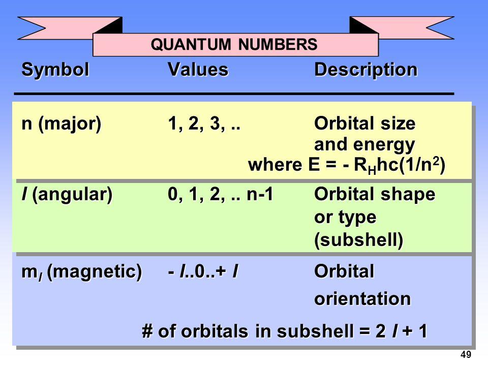 49 SymbolValuesDescription n (major)1, 2, 3,..Orbital size and energy where E = - R H hc(1/n 2 ) l (angular)0, 1, 2,..