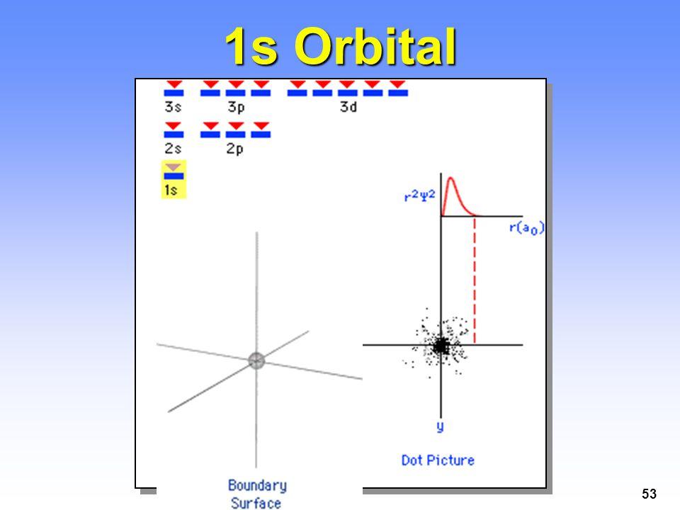 53 1s Orbital