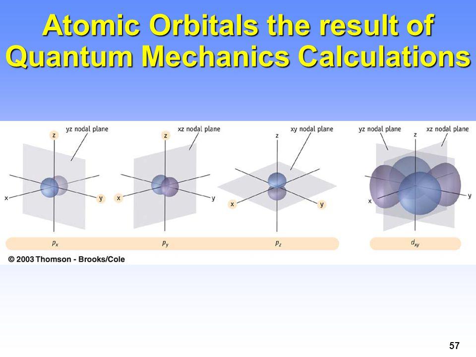 57 Atomic Orbitals the result of Quantum Mechanics Calculations