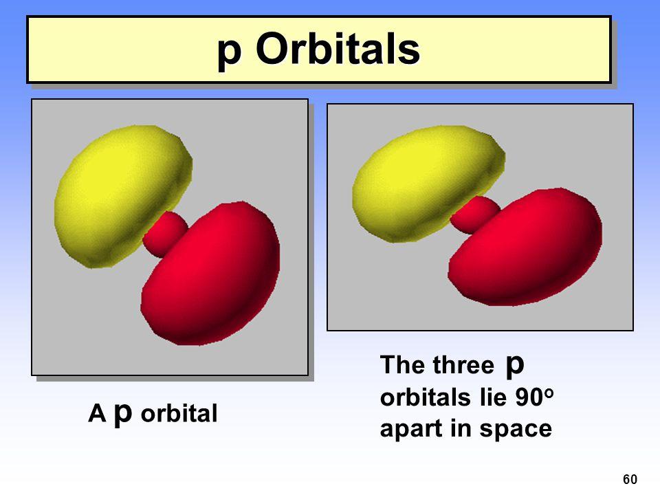 60 p Orbitals A p orbital The three p orbitals lie 90 o apart in space
