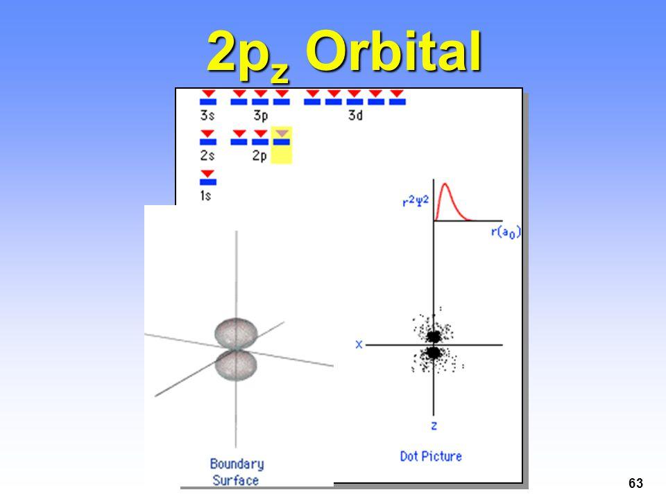 63 2p z Orbital