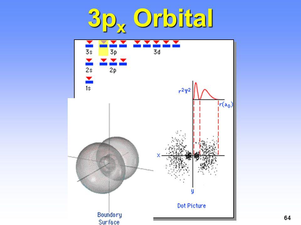 64 3p x Orbital
