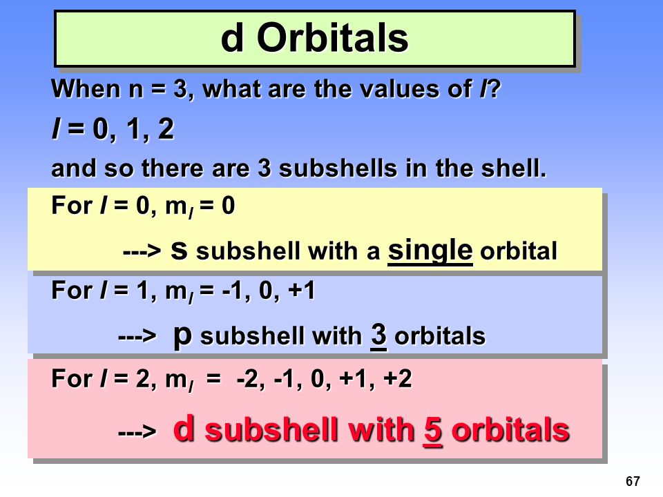 67 d Orbitals When n = 3, what are the values of l.