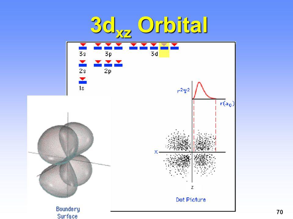70 3d xz Orbital