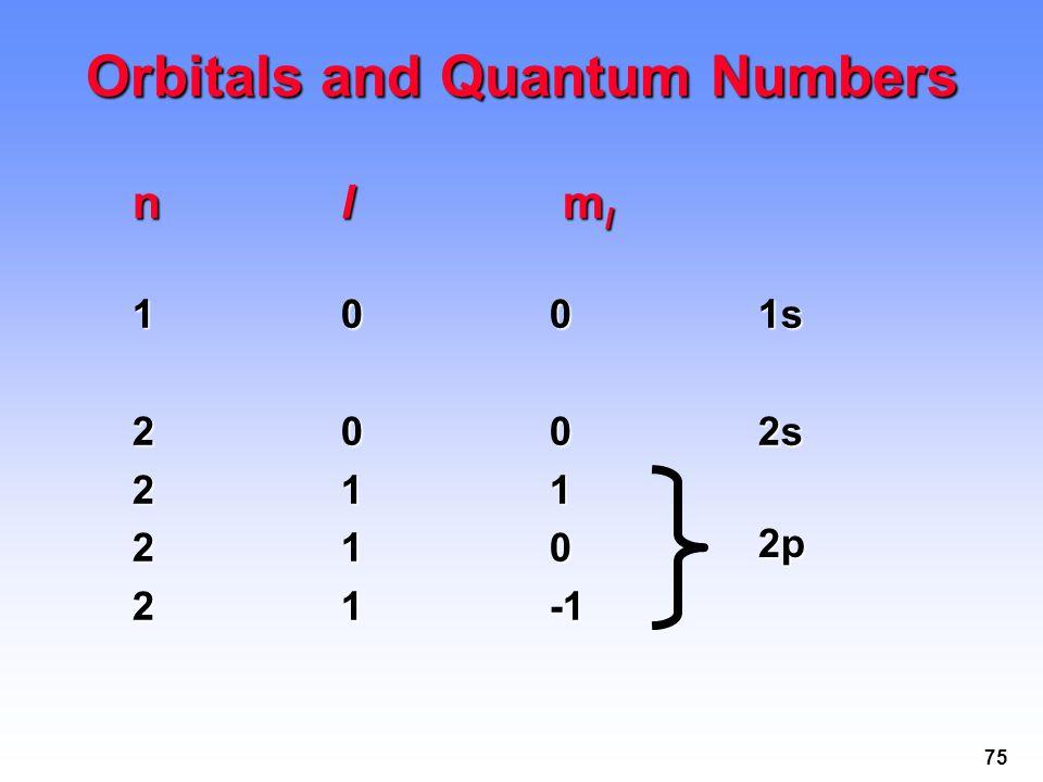 75 Orbitals and Quantum Numbers n l m l 1001s 2002s 211211211211 210210210210 21-1 2p