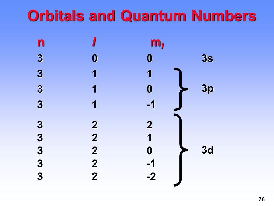76 Orbitals and Quantum Numbers n l m l 3003s 311311311311 310310310310 31-1 3p 3d 322 321 320 32 32-2