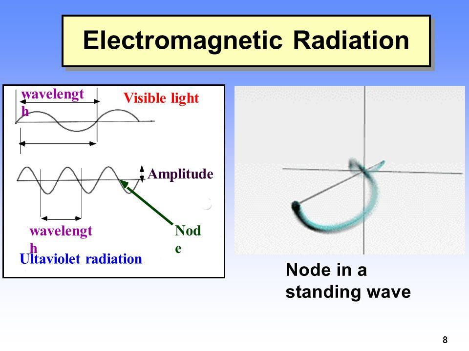 8 Electromagnetic Radiation Node in a standing wave wavelengt h Visible light wavelengt h Ultaviolet radiation Amplitude Nod e