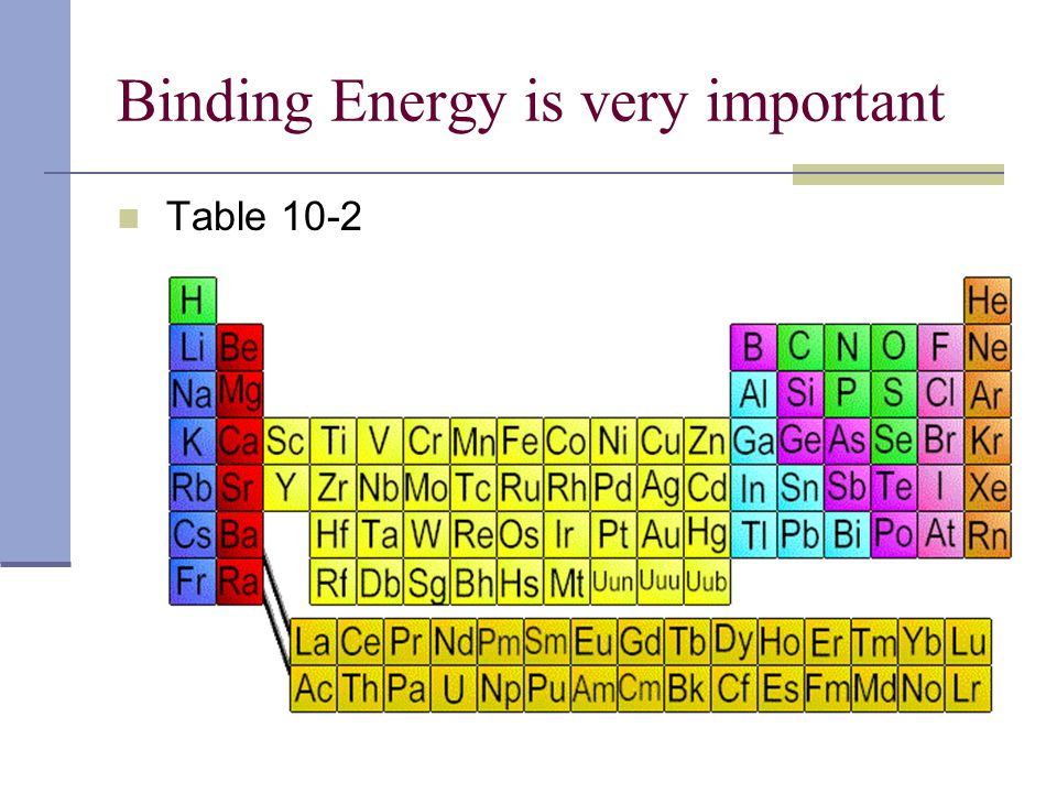 Binding Energy is very important Table 10-2