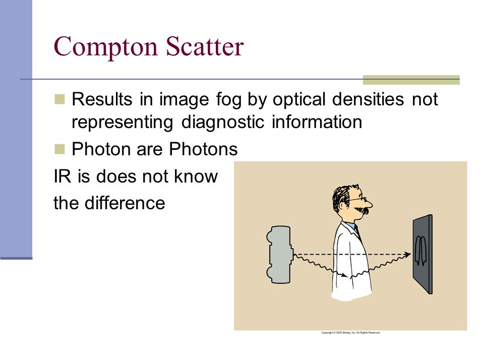 Compton Scatter Results in image fog by optical densities not representing diagnostic information Photon are Photons IR is does not know the differenc