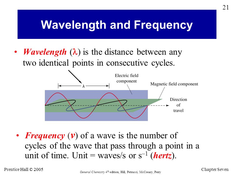 Chapter Seven 21 Hall © 2005 Prentice Hall © 2005 General Chemistry 4 th edition, Hill, Petrucci, McCreary, Perry Wavelength ( ) is the distance between any two identical points in consecutive cycles.
