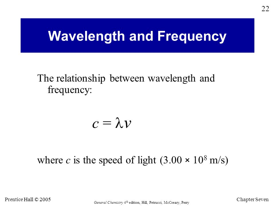 Chapter Seven 22 Hall © 2005 Prentice Hall © 2005 General Chemistry 4 th edition, Hill, Petrucci, McCreary, Perry The relationship between wavelength
