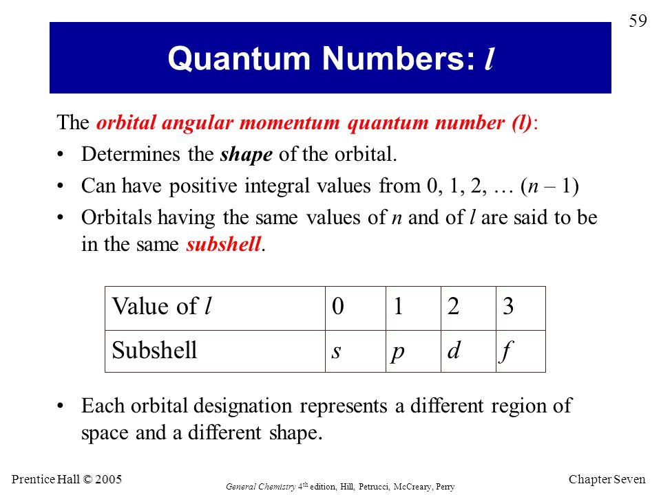 Chapter Seven 59 Hall © 2005 Prentice Hall © 2005 General Chemistry 4 th edition, Hill, Petrucci, McCreary, Perry The orbital angular momentum quantum number (l): Determines the shape of the orbital.