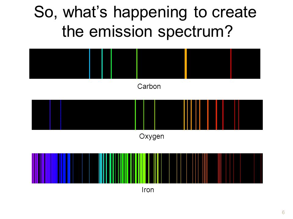 Carbon Oxygen Iron 6 So, what's happening to create the emission spectrum?