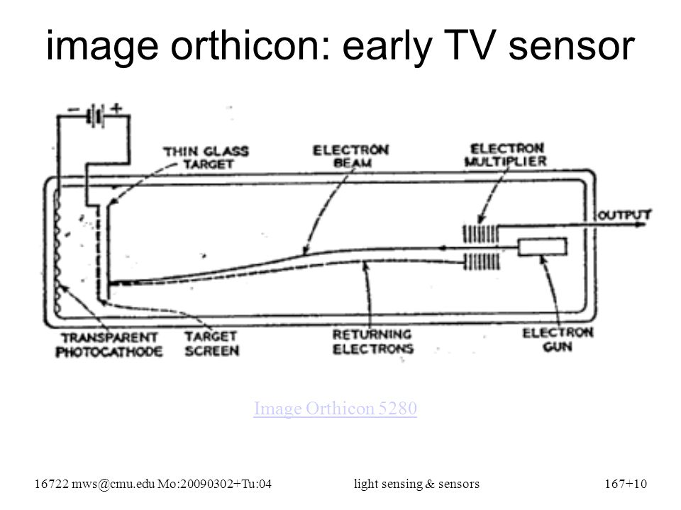 16722 mws@cmu.edu Mo:20090302+Tu:04light sensing & sensors167+10 image orthicon: early TV sensor Image Orthicon 5280