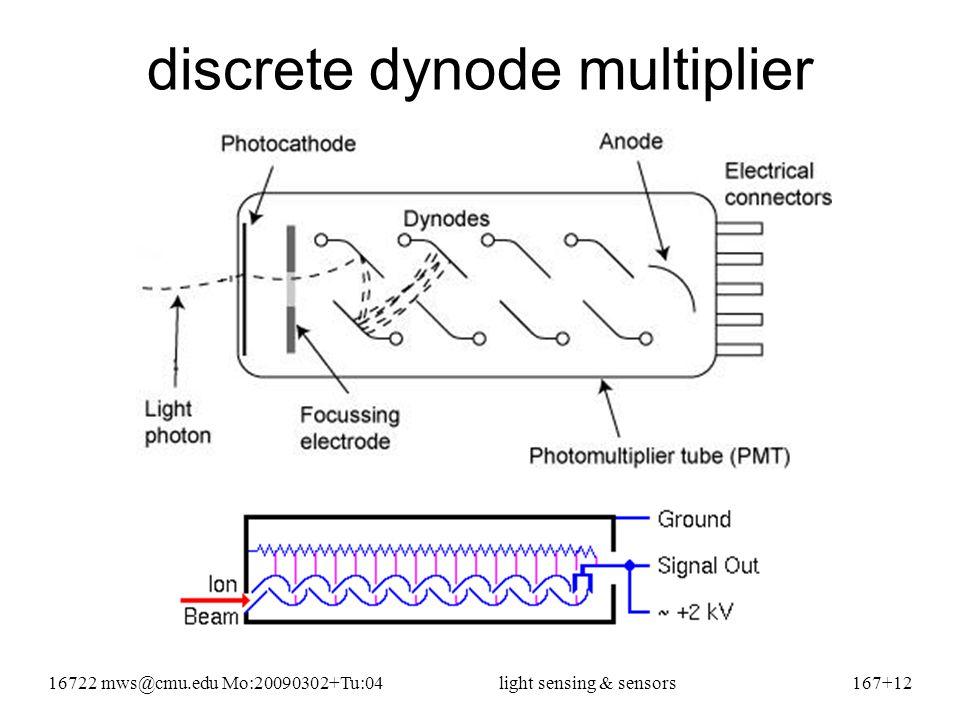 16722 mws@cmu.edu Mo:20090302+Tu:04light sensing & sensors167+12 discrete dynode multiplier