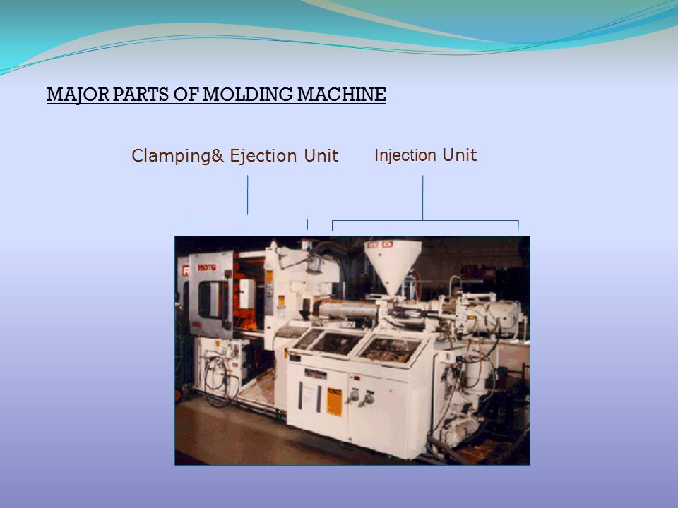 DETAIL PARTS OF INJECTION MOLDING MACHINE & THEIR FUNCTION