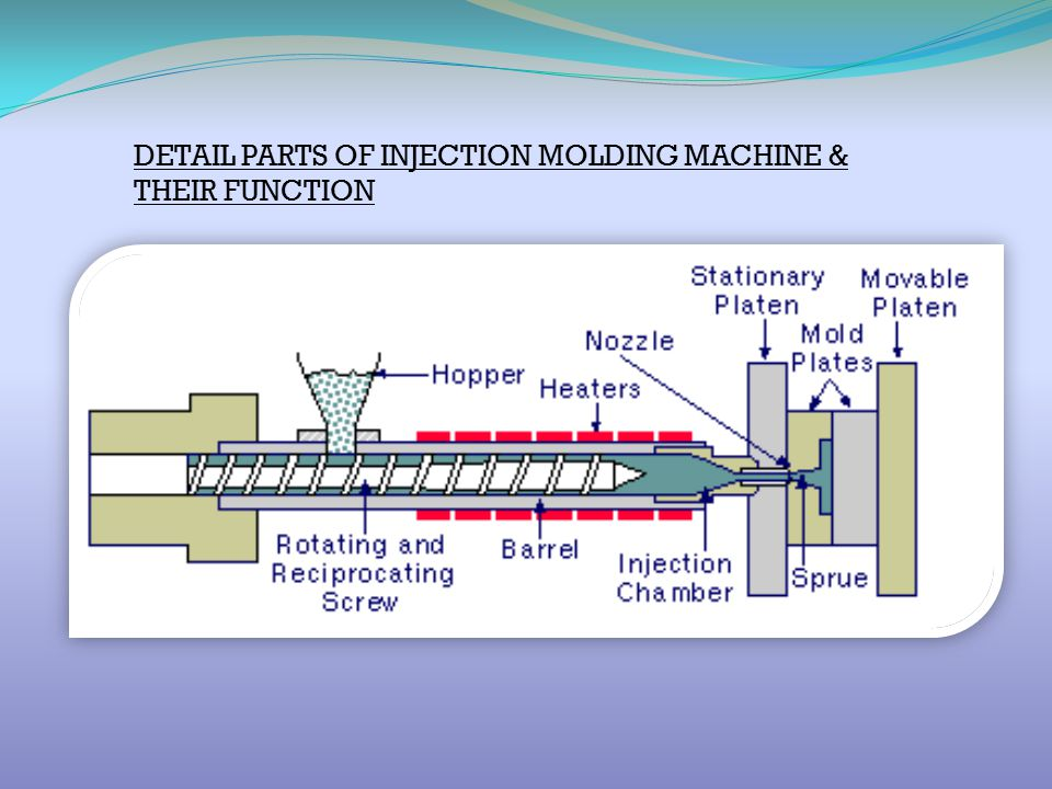 RUNNER BALANCING -FOR UNIFORM FILLING OF COMPONENT -FOR MAINTAINING UNIFORM PRESSURE INSIDE MOLD -REDUCE FILLING TIME AA AA B BB B UNBALANCED RUNNER SYSTEM BALANCED RUNNER SYSTEM (CHANGING RUNNER DIA) A A A AA AAA BALANCED RUNNER SYSTEM (CHANGING RUNNER LAYOUT)