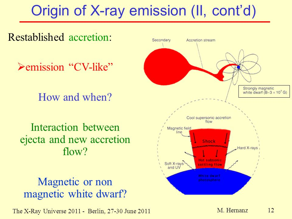 "The X-Ray Universe 2011 - Berlin, 27-30 June 2011 M. Hernanz 12 Origin of X-ray emission (II, cont'd) Restablished accretion:  emission ""CV-like"" How"